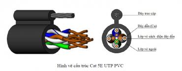 CAT 5E UTP TREO - PVC SACOM